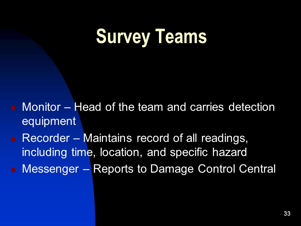Survey Teams Monitor – Head of the team and carries detection equipment.