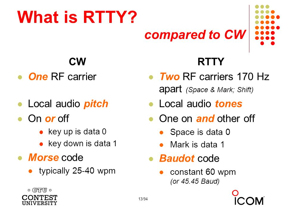 What is RTTY compared to CW
