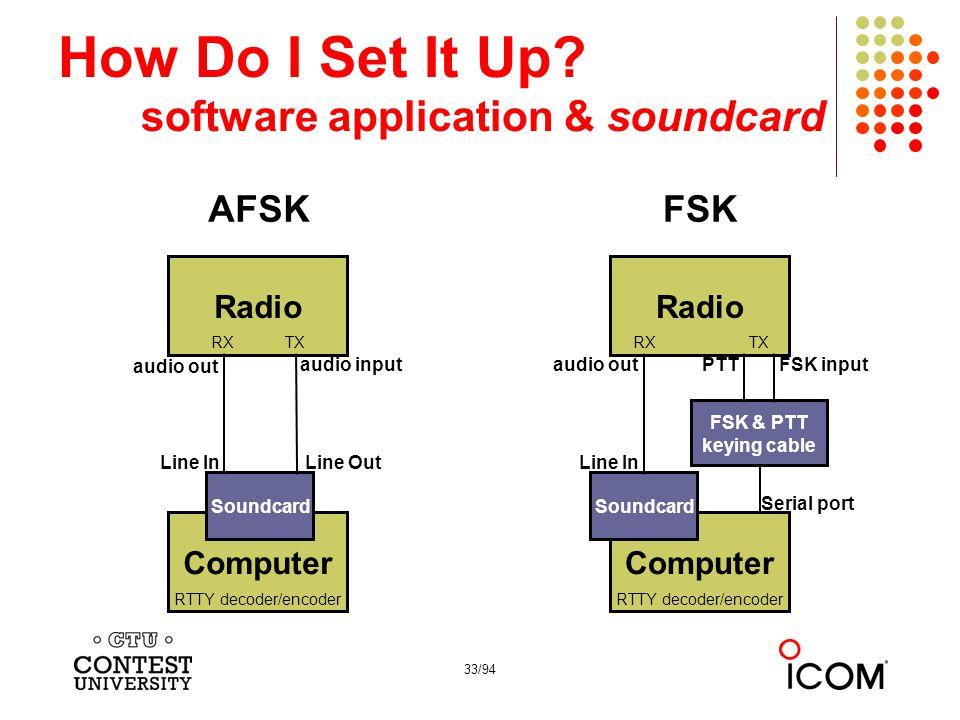 How Do I Set It Up software application & soundcard