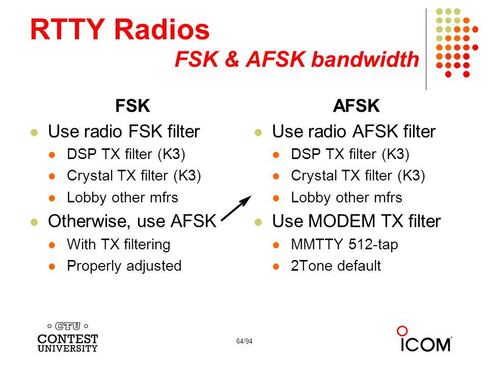 RTTY Radios FSK & AFSK bandwidth
