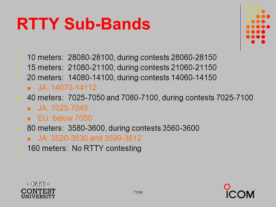 RTTY Sub-Bands 10 meters: 28080-28100, during contests 28060-28150