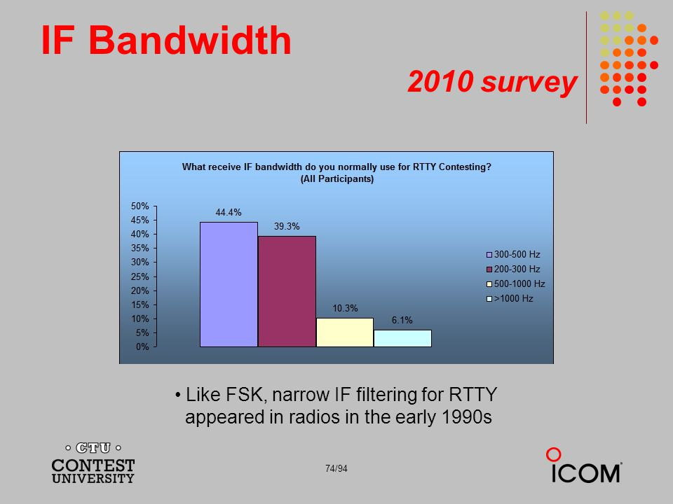 IF Bandwidth 2010 survey Like FSK, narrow IF filtering for RTTY appeared in radios in the early 1990s.