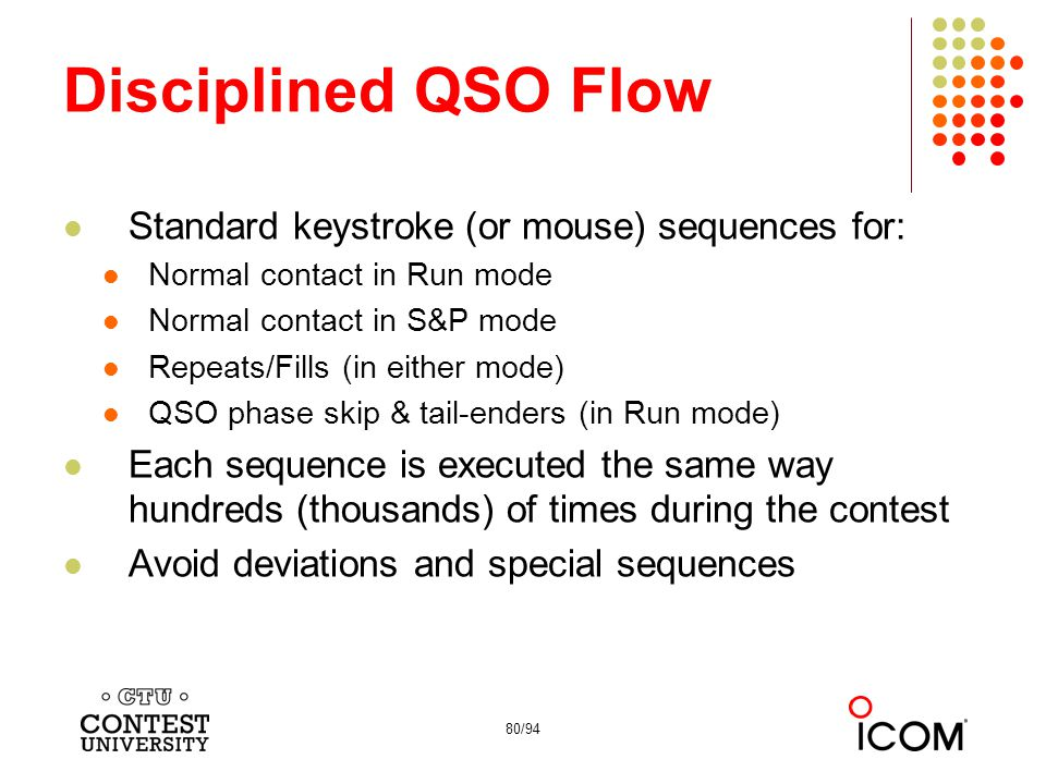 Disciplined QSO Flow Standard keystroke (or mouse) sequences for: