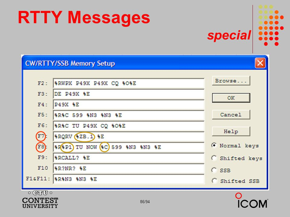 RTTY Messages special 86/94