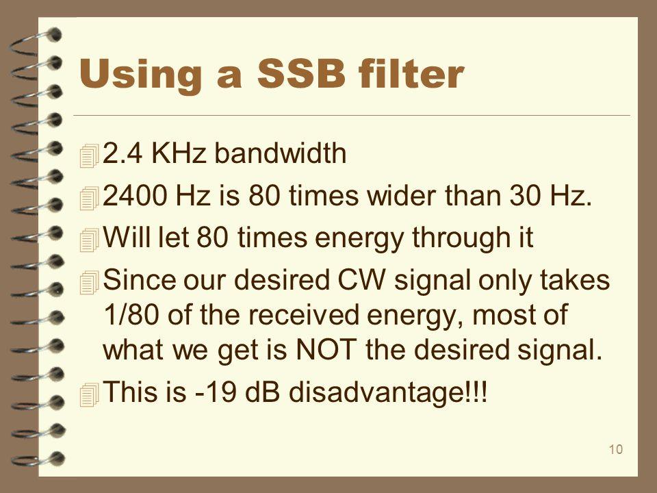 Using a SSB filter 2.4 KHz bandwidth