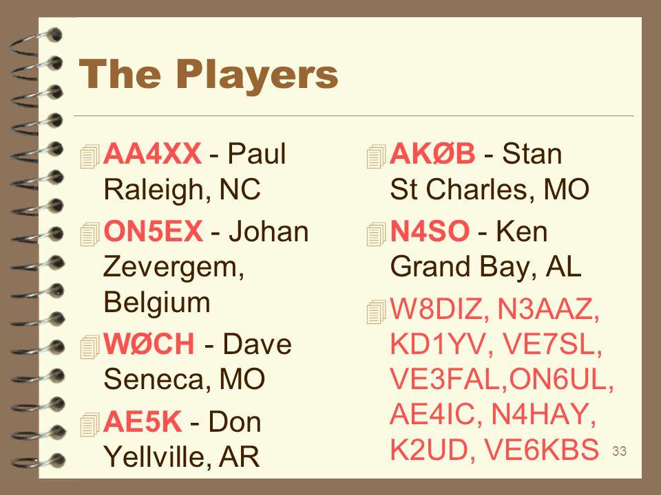 The Players AA4XX - Paul Raleigh, NC ON5EX - Johan Zevergem, Belgium