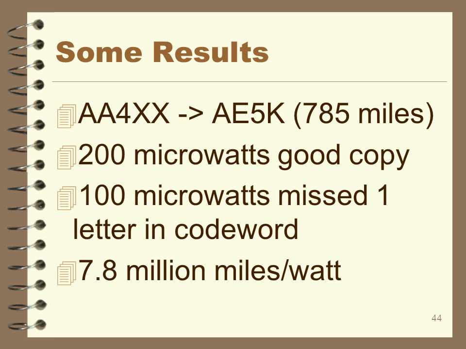 Some Results AA4XX -> AE5K (785 miles) 200 microwatts good copy. 100 microwatts missed 1 letter in codeword.