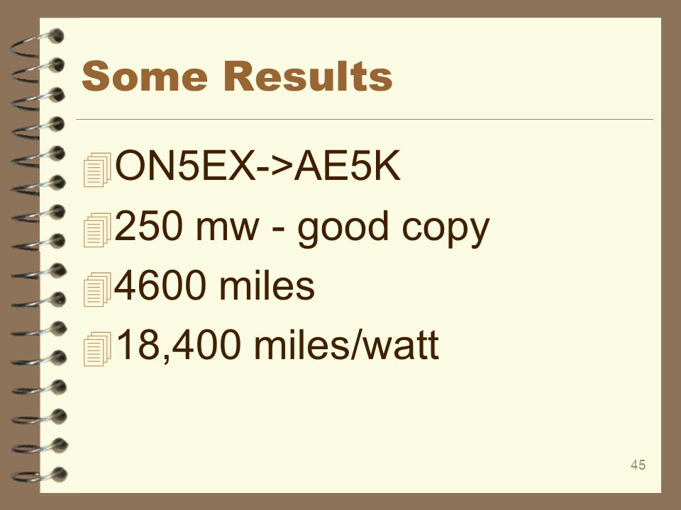 Some Results ON5EX->AE5K 250 mw - good copy 4600 miles 18,400 miles/watt