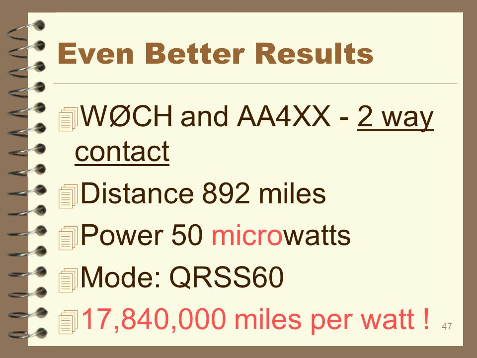 Even Better Results WØCH and AA4XX - 2 way contact. Distance 892 miles. Power 50 microwatts. Mode: QRSS60.