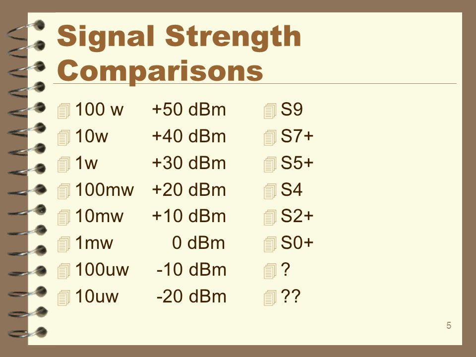 Signal Strength Comparisons