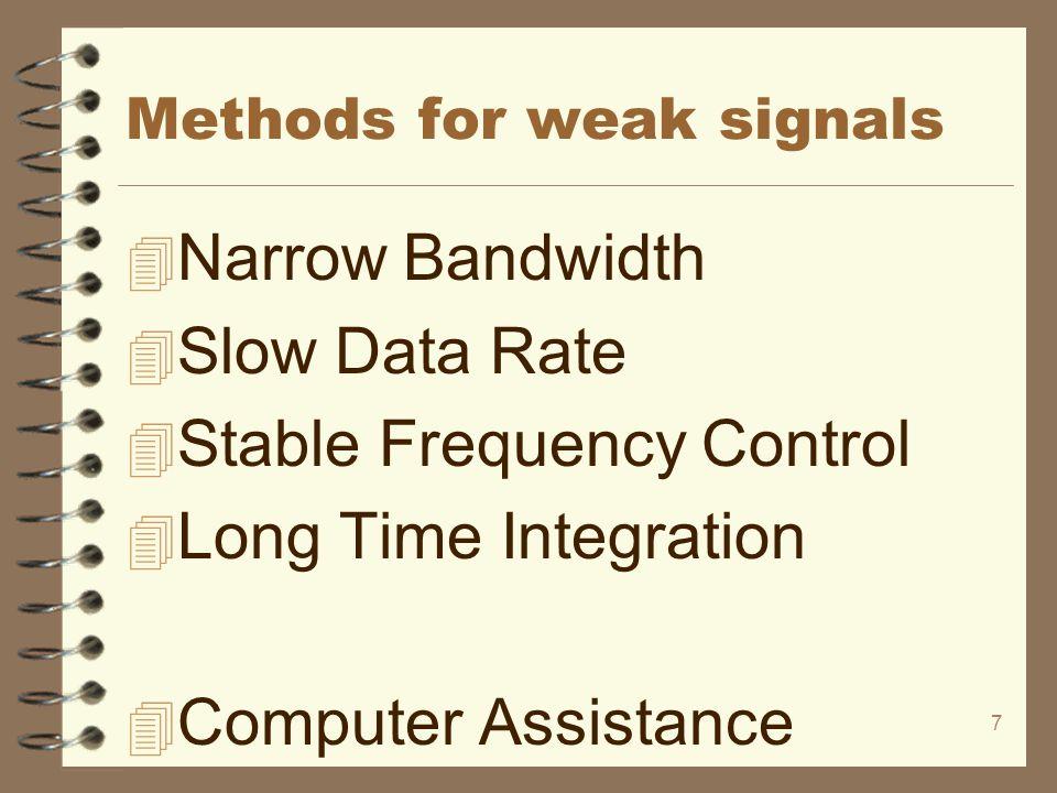Methods for weak signals