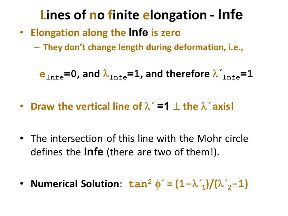 Lines of no finite elongation - lnfe