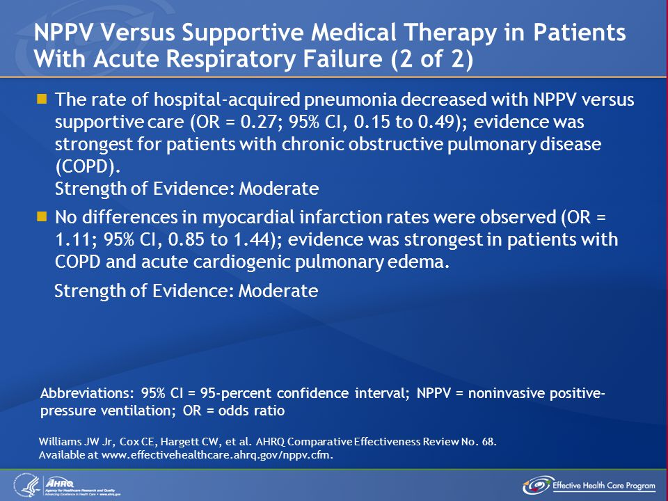 NPPV Versus Supportive Medical Therapy in Patients With Acute Respiratory Failure (2 of 2)