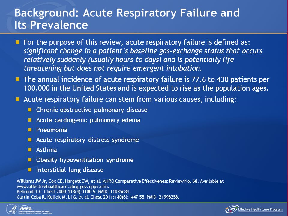 Background: Acute Respiratory Failure and Its Prevalence