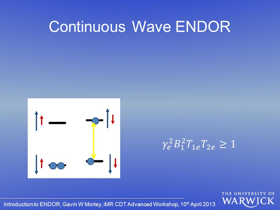 Continuous Wave ENDOR Saturated EPR