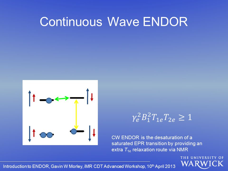 Continuous Wave ENDOR Saturated NMR gives the biggest signal. ~3kHz linewidths.