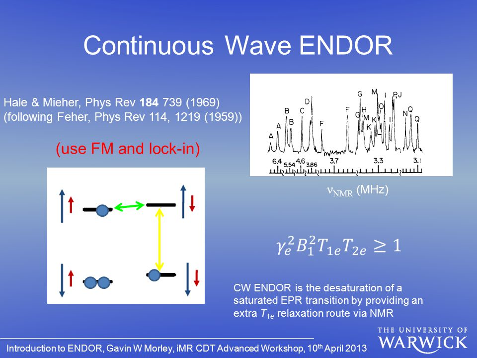 Continuous Wave ENDOR (use FM and lock-in) νNMR (MHz)