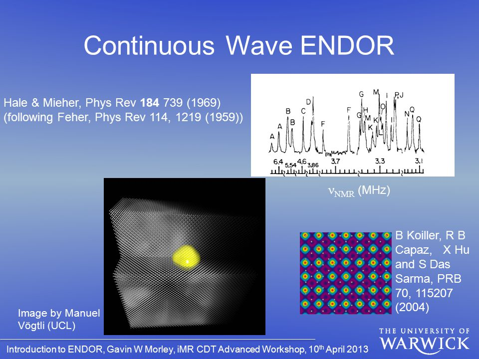 Continuous Wave ENDOR νNMR (MHz)