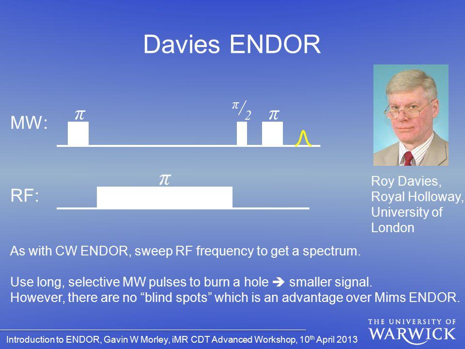 Davies ENDOR π π/2 π π MW: RF: