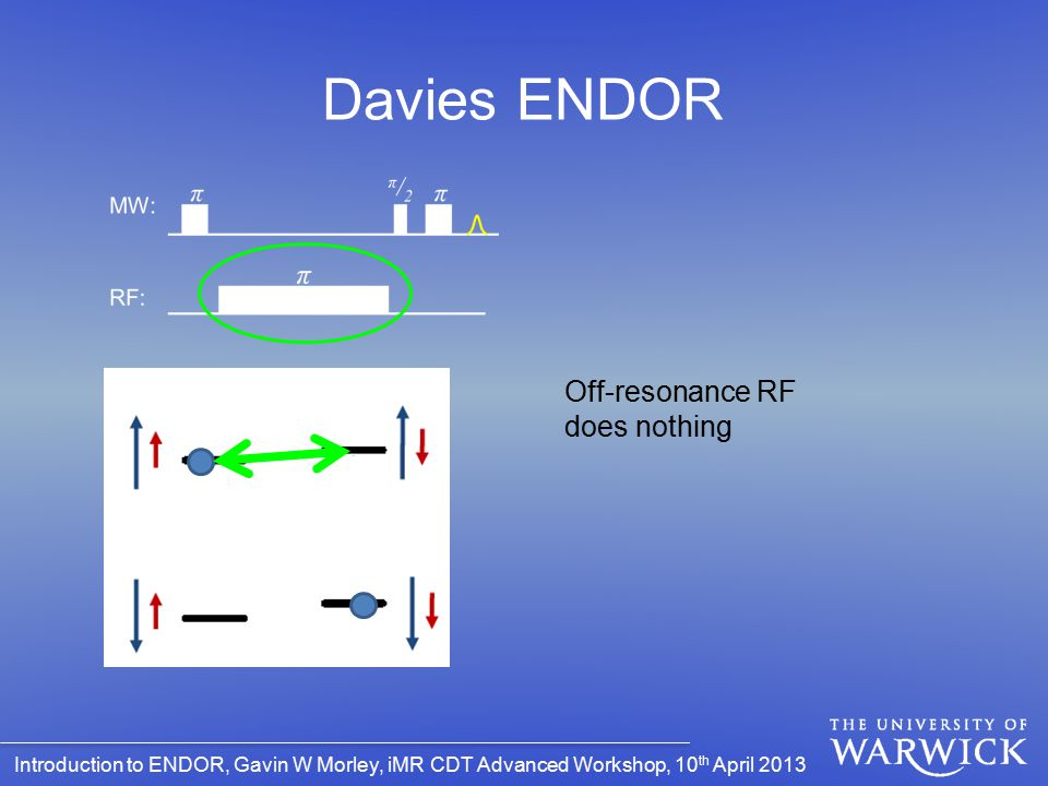 Davies ENDOR Off-resonance RF does nothing