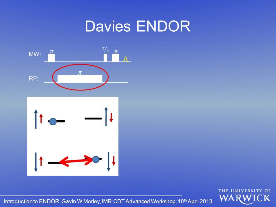 Davies ENDOR