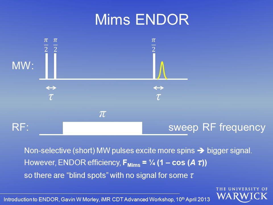 Mims ENDOR τ τ π MW: RF: sweep RF frequency