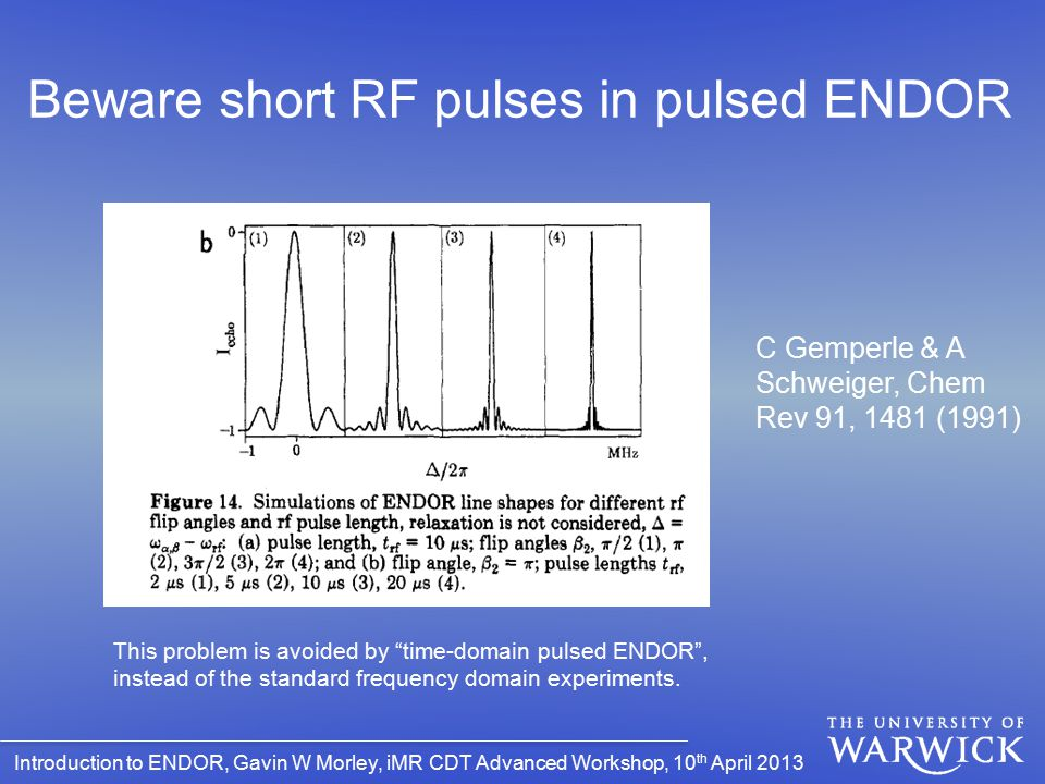 Beware short RF pulses in pulsed ENDOR