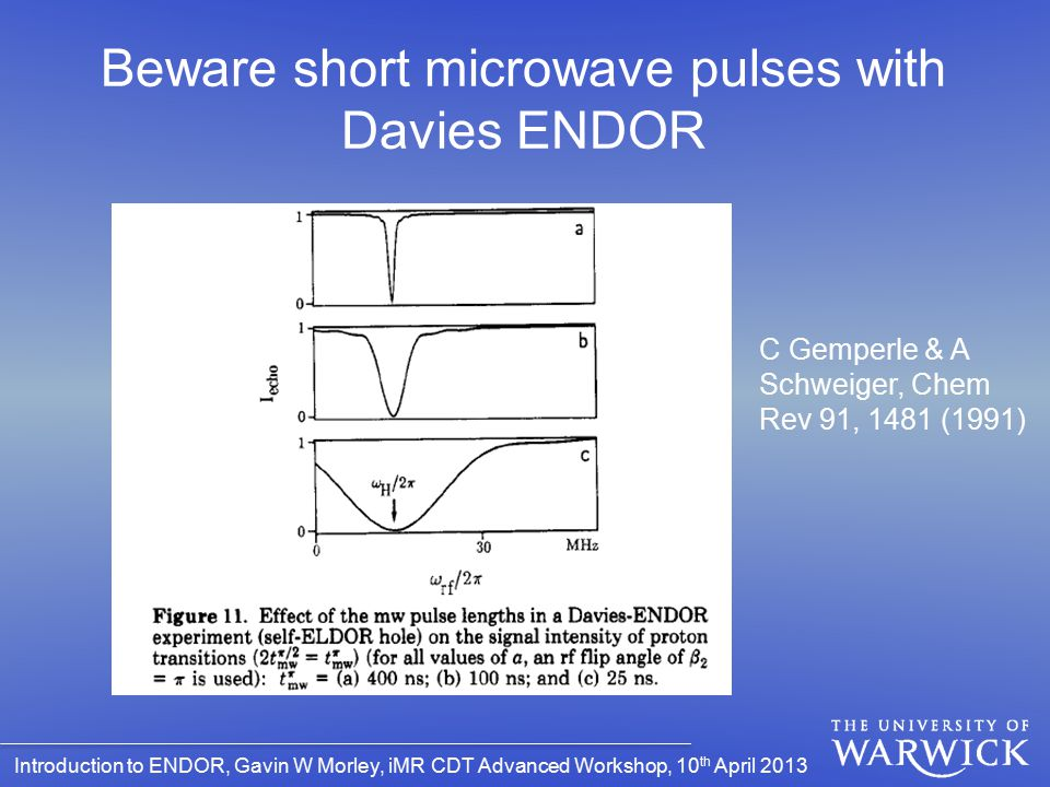 Beware short microwave pulses with Davies ENDOR