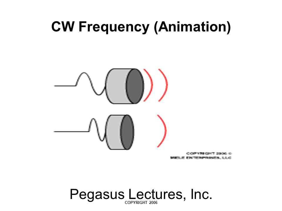 CW Frequency (Animation)