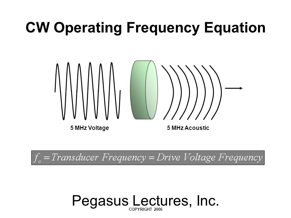 CW Operating Frequency Equation