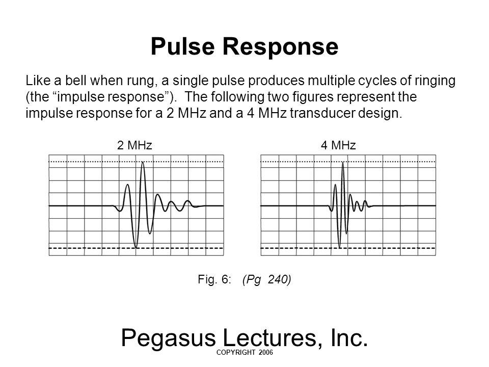 Pulse Response Pegasus Lectures, Inc.