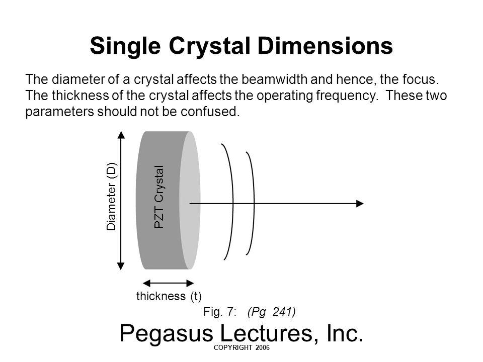 Single Crystal Dimensions
