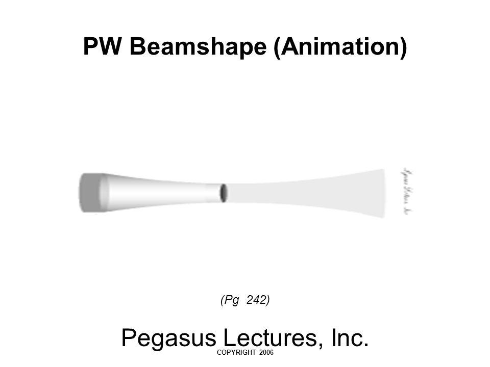 PW Beamshape (Animation)