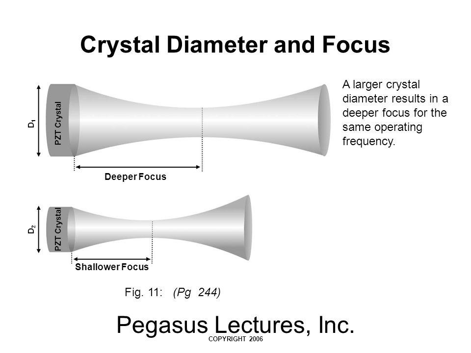 Crystal Diameter and Focus