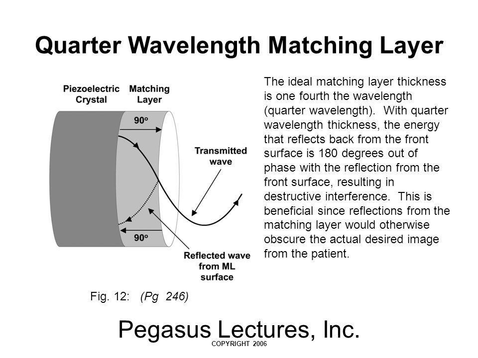 Quarter Wavelength Matching Layer
