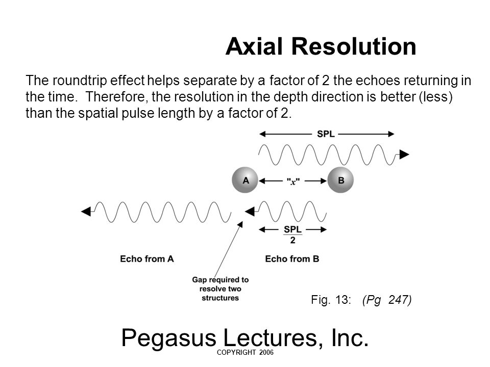 Axial Resolution Pegasus Lectures, Inc.
