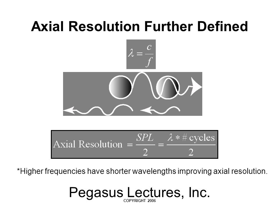 Axial Resolution Further Defined