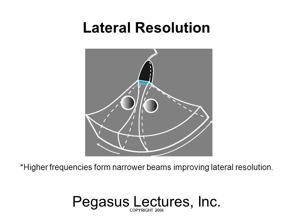 Lateral Resolution Pegasus Lectures, Inc.