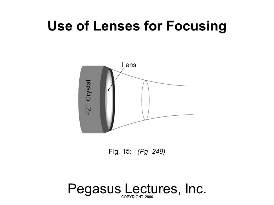 Use of Lenses for Focusing