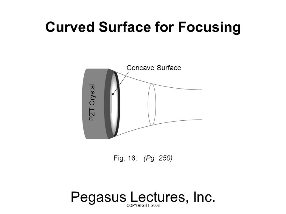 Curved Surface for Focusing