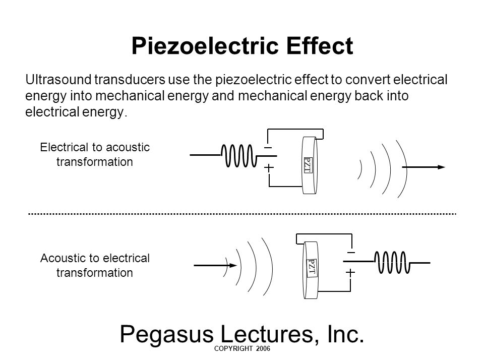 Piezoelectric Effect Pegasus Lectures, Inc.