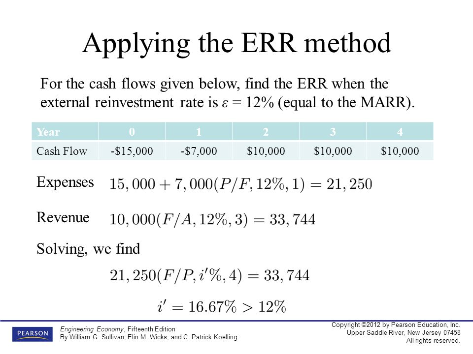 Applying the ERR method