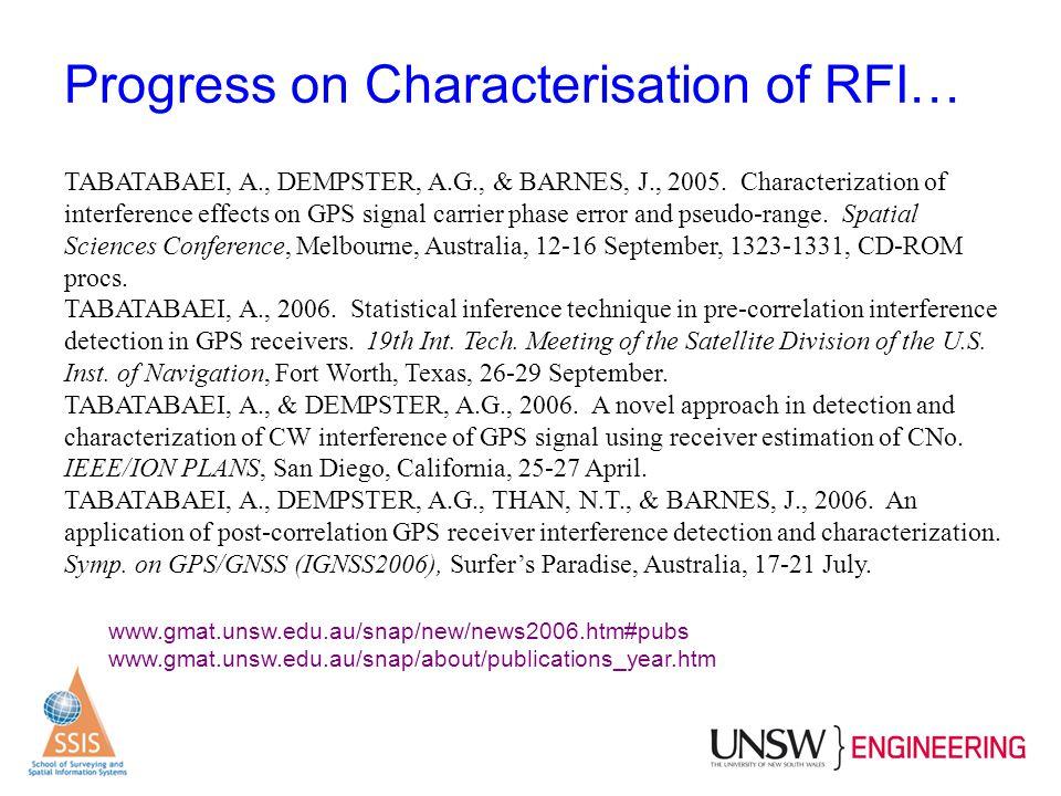 Progress on Characterisation of RFI…