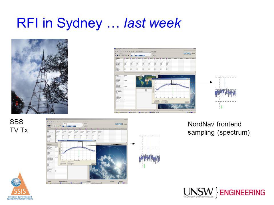 RFI in Sydney … last week
