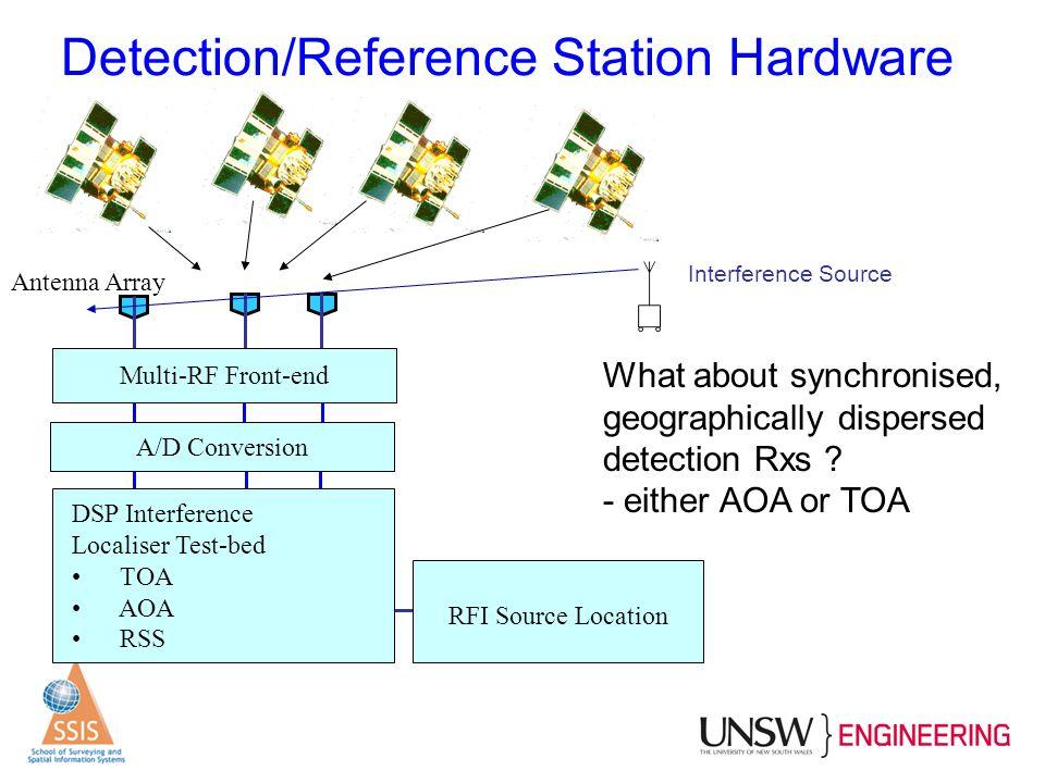 Detection/Reference Station Hardware