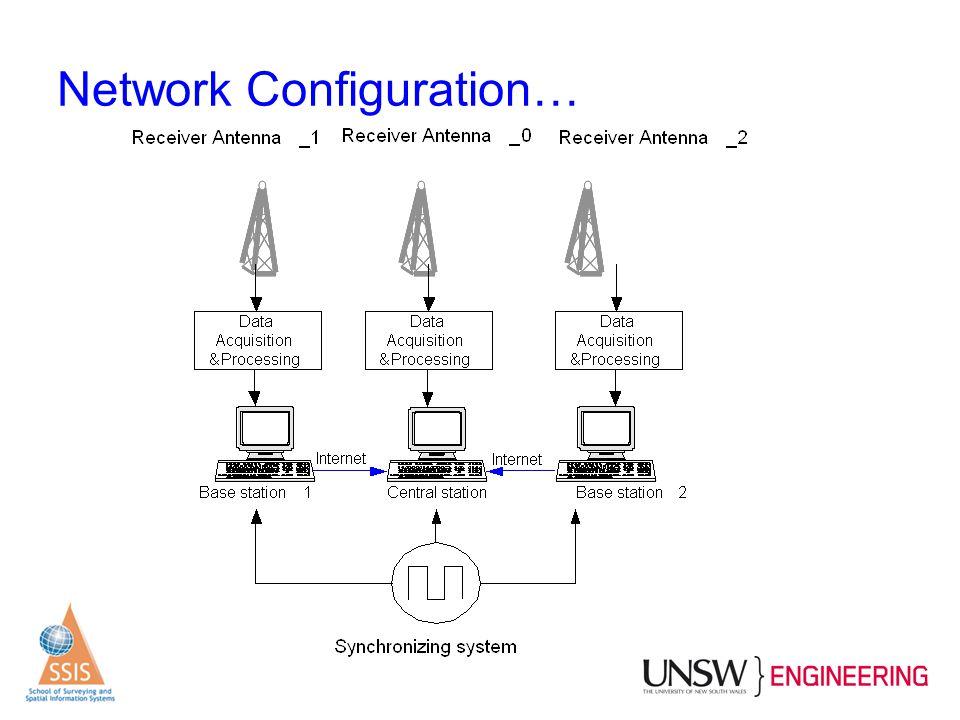 Network Configuration…