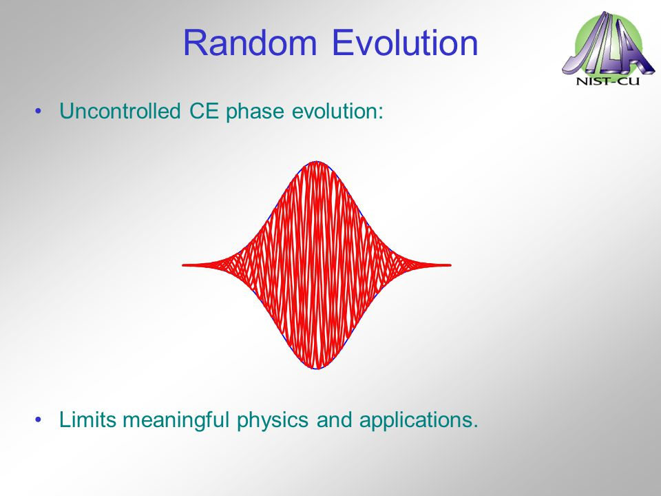 Random Evolution Uncontrolled CE phase evolution: