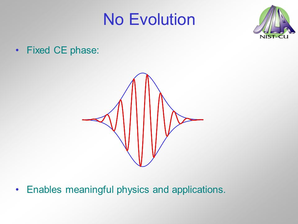 No Evolution Fixed CE phase: