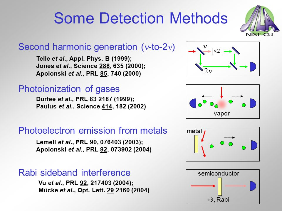 Some Detection Methods