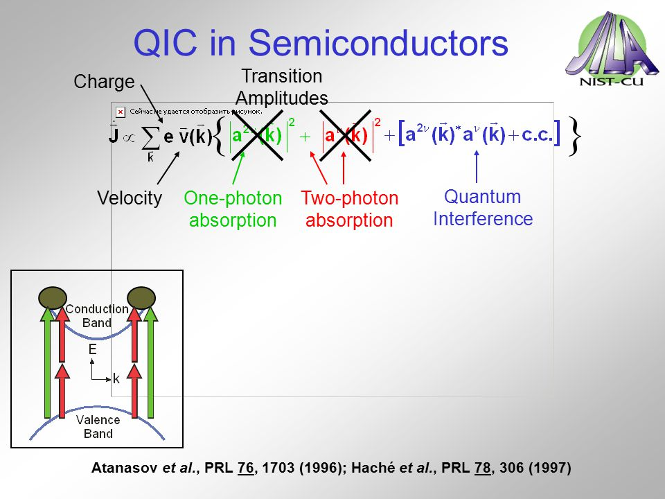 { } QIC in Semiconductors Velocity Charge Transition Amplitudes